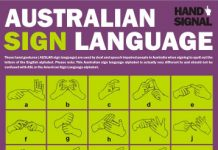 Australian Sign Language finger spelling chart